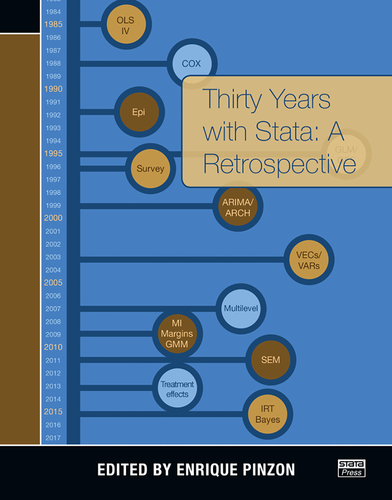 Thirty Years with Stata: A Retrospective - eBook